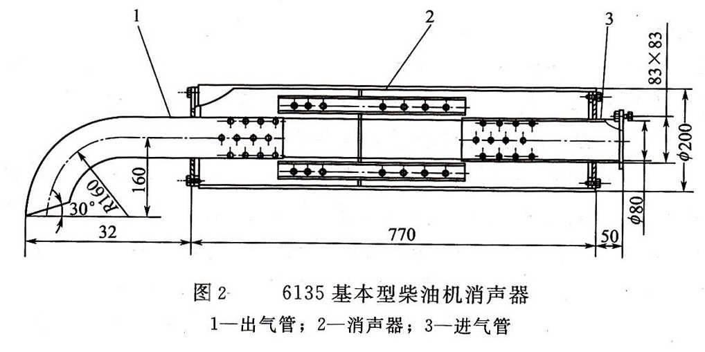 柴油发动机消声器结构图